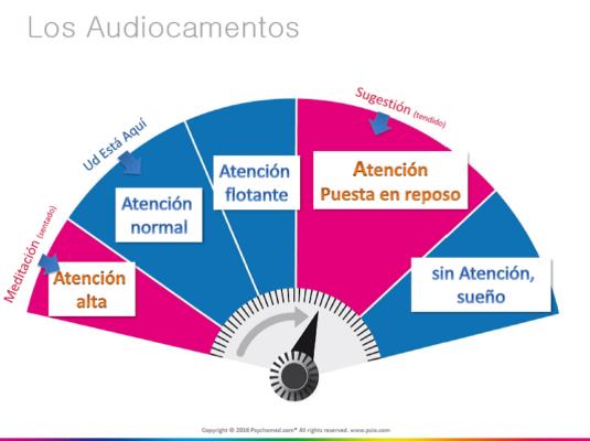 audiocamentos