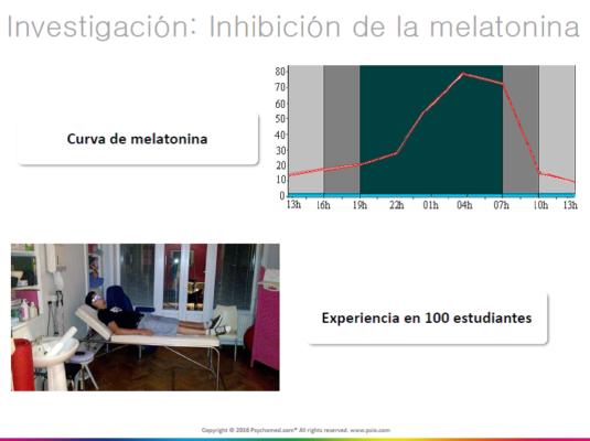 inhinicion melatonina
