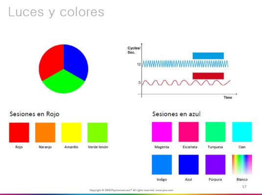 luz colores